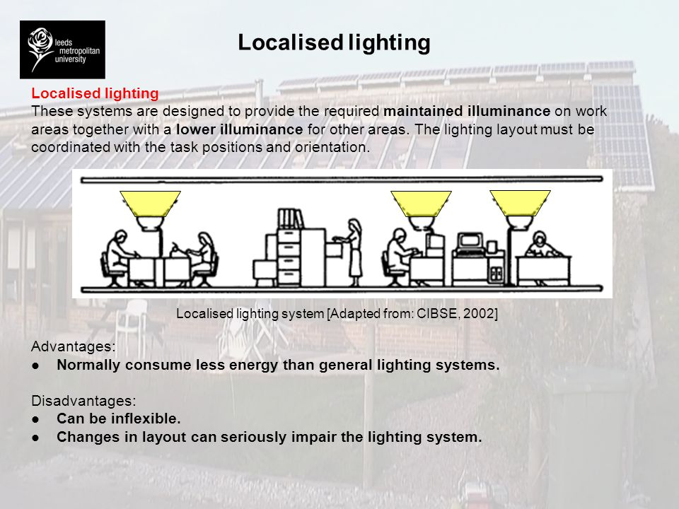 Localised lighting system [Adapted from: CIBSE, 2002]